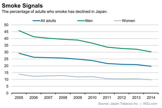 estadisticas-tabaco-japon